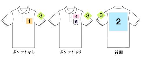 オリジナルポロシャツ 印刷可能範囲
