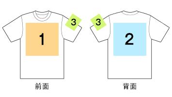 ユナイテッドアスレ オリジナルTシャツ 印刷可能範囲