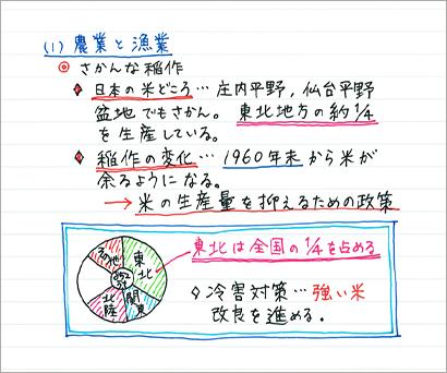 ユニボールワンで筆記したノート例